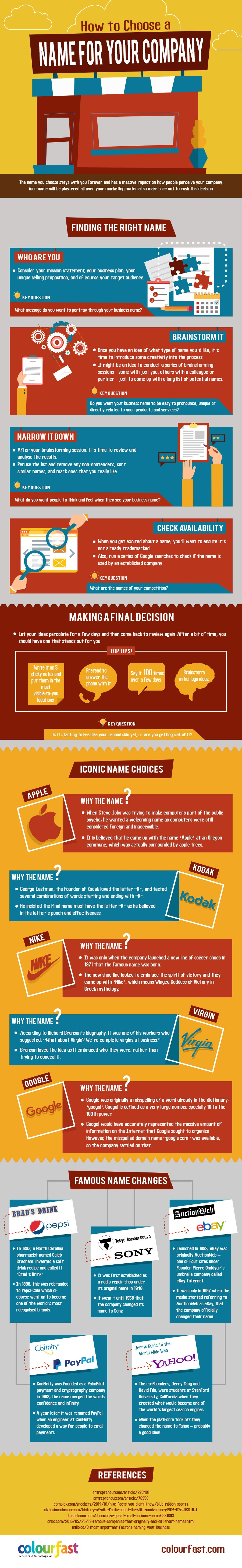 How to Choose a Name for Your Company